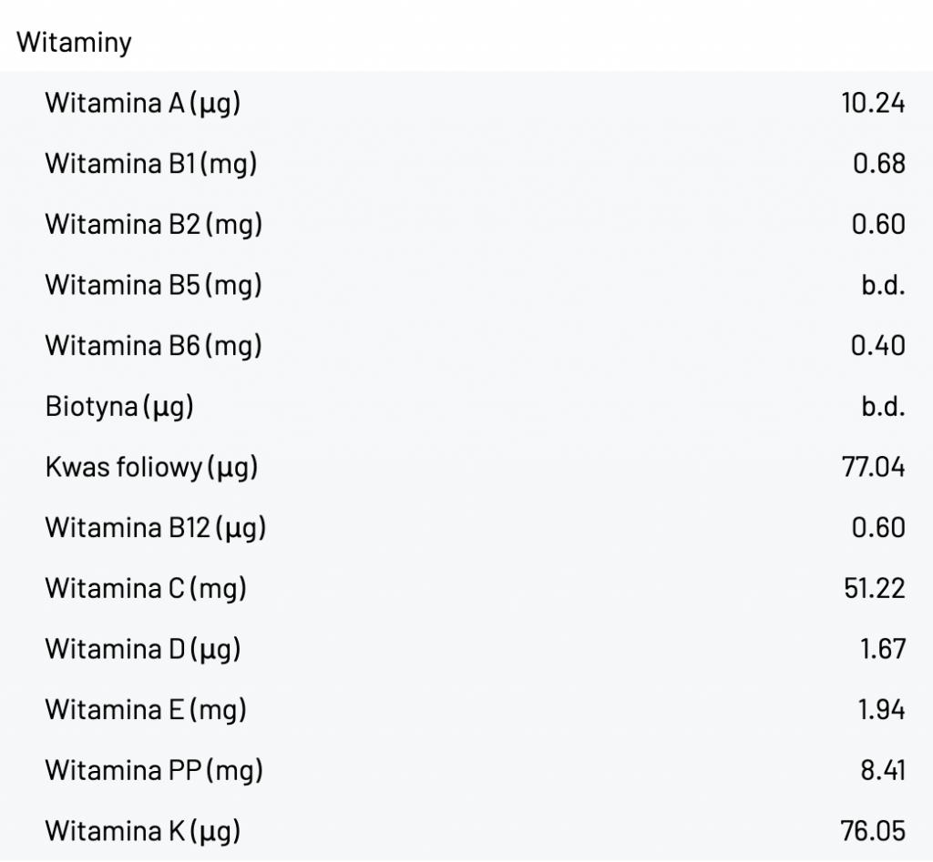 keto bigos, ketomaniak.pl, dieta ketogeniczna, ketoza, witaminy bigos, witaminyketo bigos